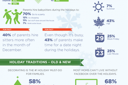 Unwrapping the Holidays Infographic