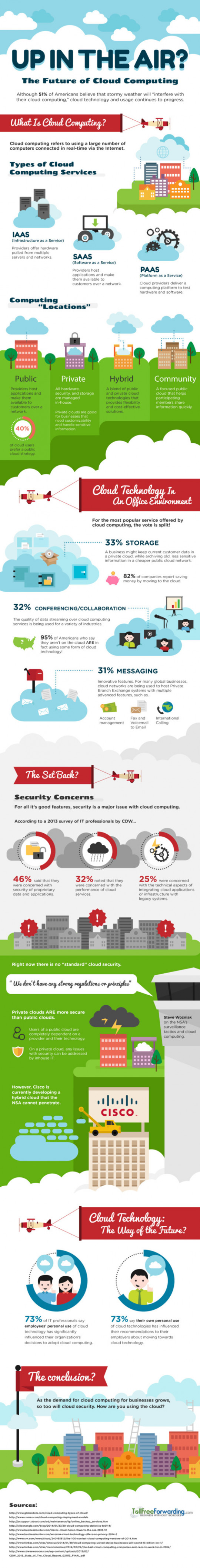 Up In The Air? The Future of Cloud Computing