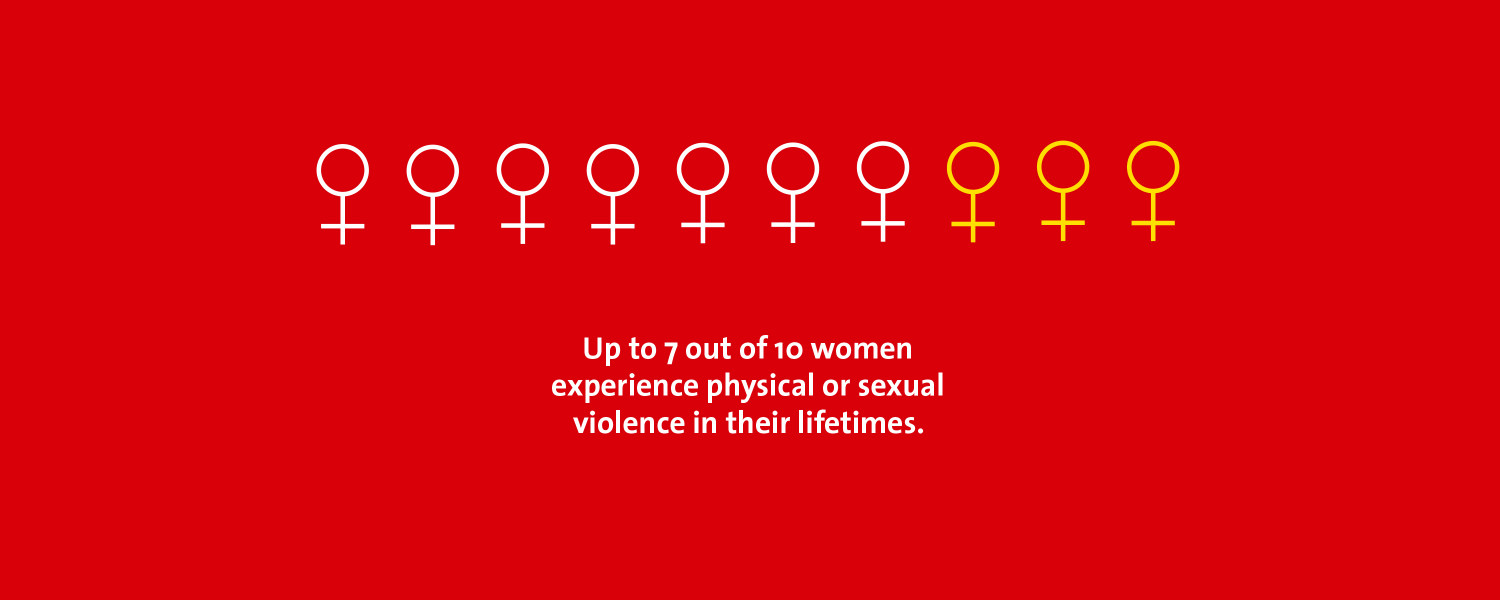 Physical and Sexual Violence Towards Women Infographic