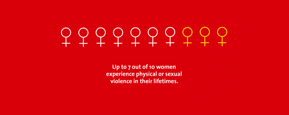 Physical and Sexual Violence Towards Women