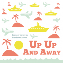 Up Up and Away Infographic