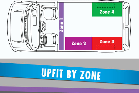 Upfit Your Ford Econoline Work Van Infographic