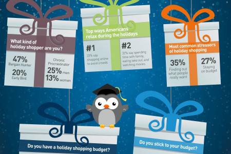Upromise Holiday Shopping Survey Infographic