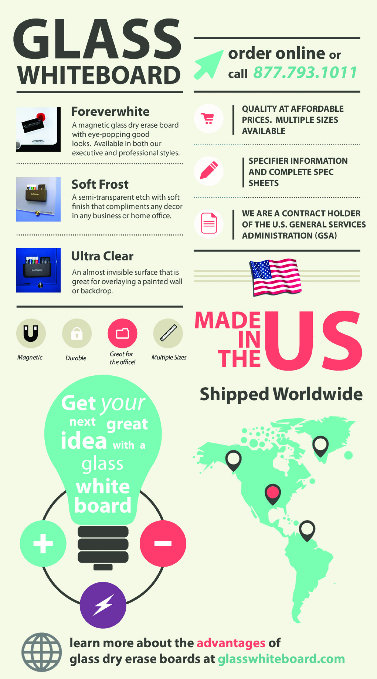 U.S. Glass Dry Erase Boards Infographic