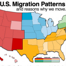 U.S. Migration Patterns and Reasons Why We Move. Infographic