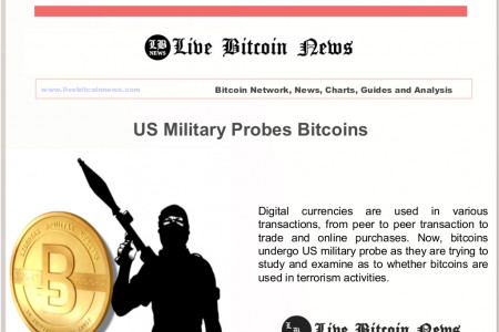US Military Probes Bitcoins Infographic