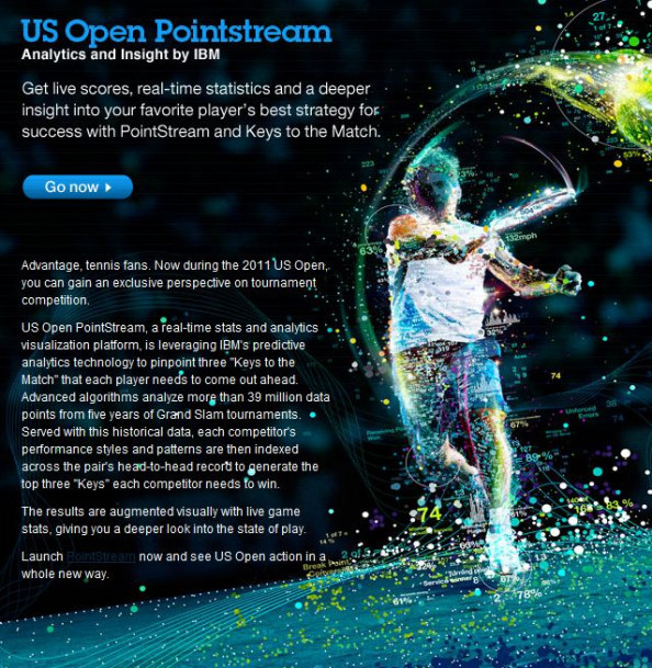 US Open PointStream Infographic