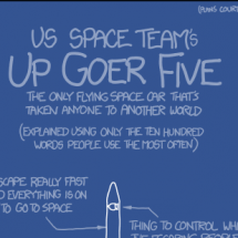 US Space Team's Up Goer Five Infographic