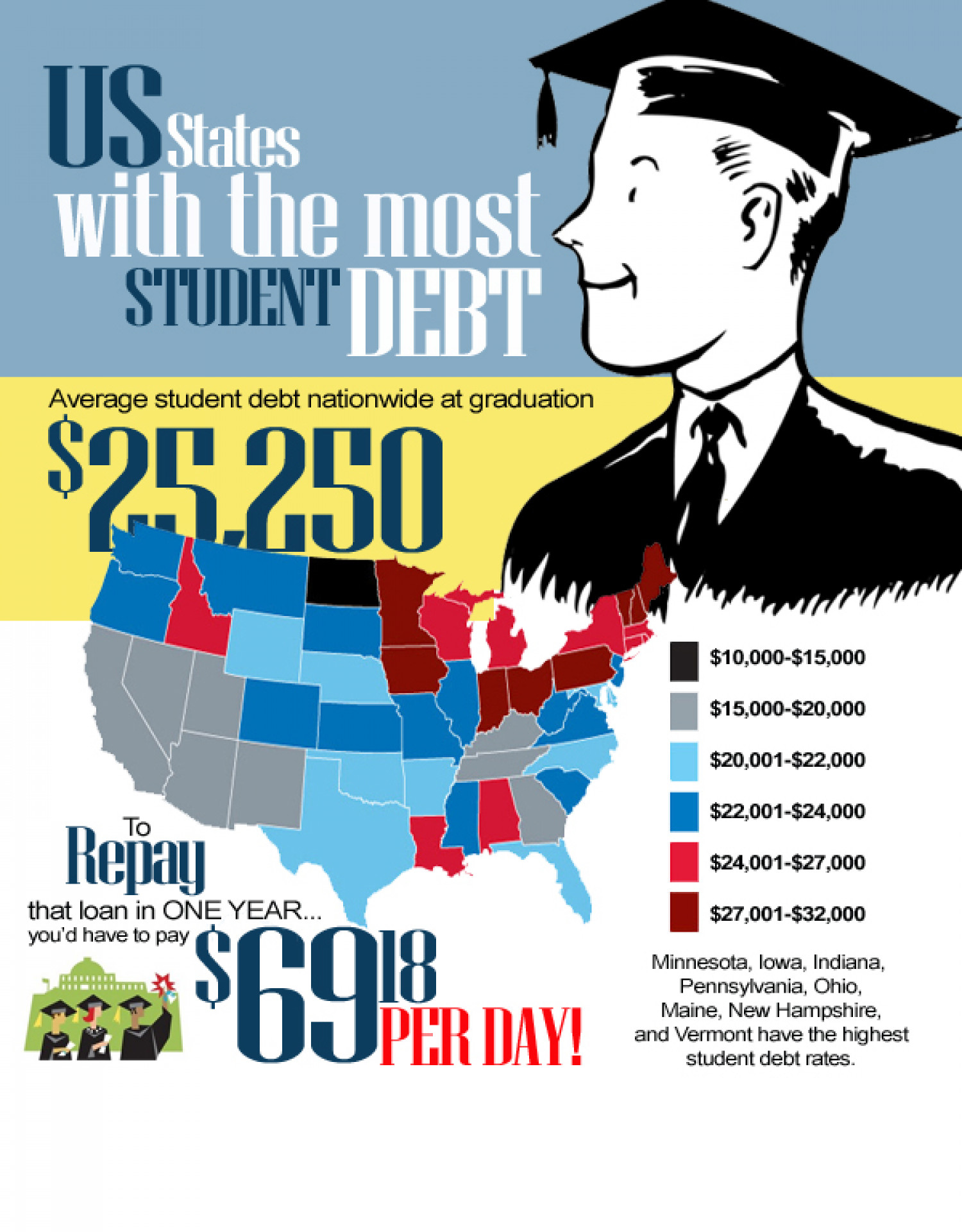US States With The Most Student Debt Infographic