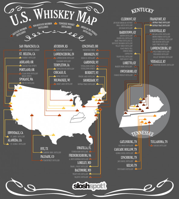 US Whiskey Map Infographic