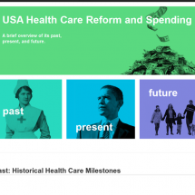USA Health Care Reform and Spending Infographic