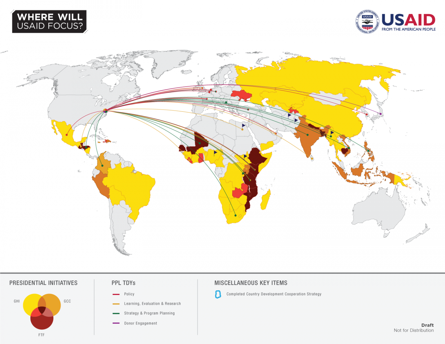 USAID Focus - Presidential Initiatives Infographic
