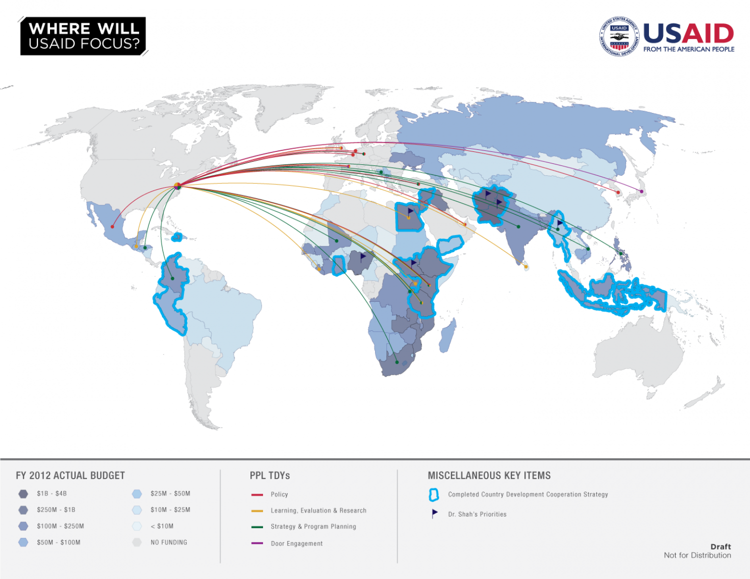 USAID Focus Infographic