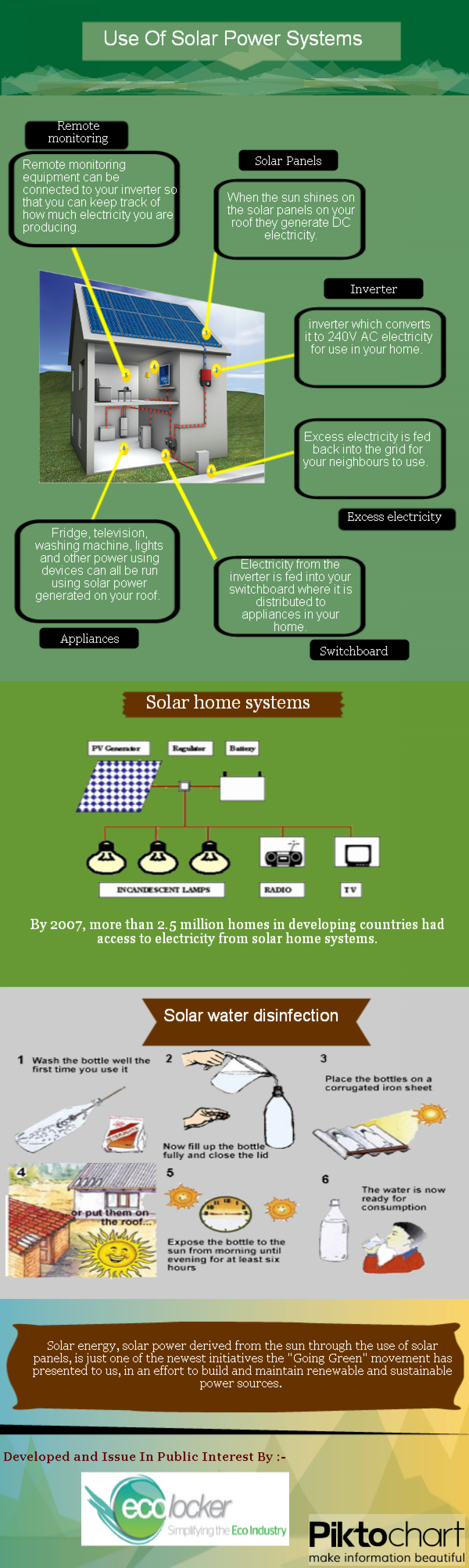 Use Of Solar Power Systems Infographic