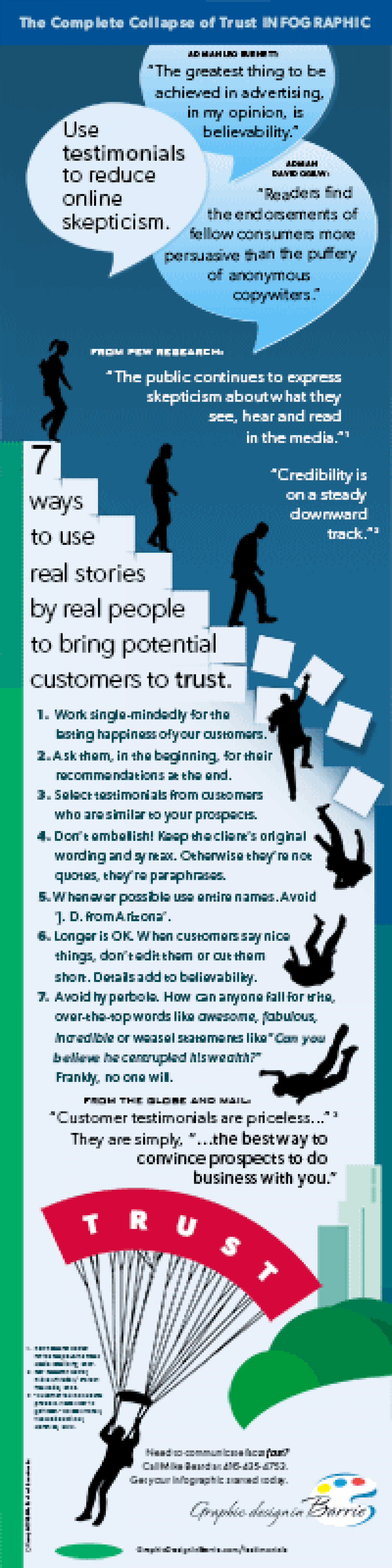 Use Testimonials to Reduce Online Skepticism Infographic