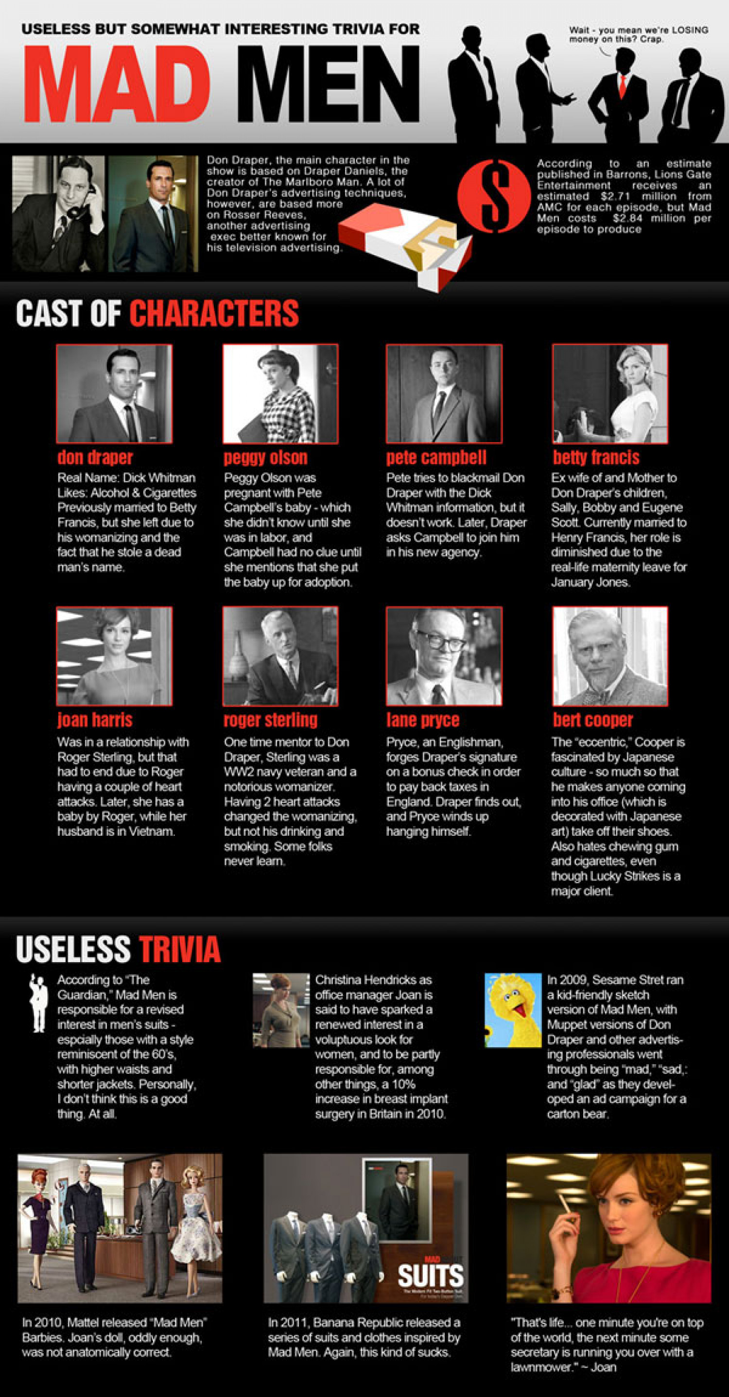 Useless but Somewhat Interesting Trivia for Madmen Infographic