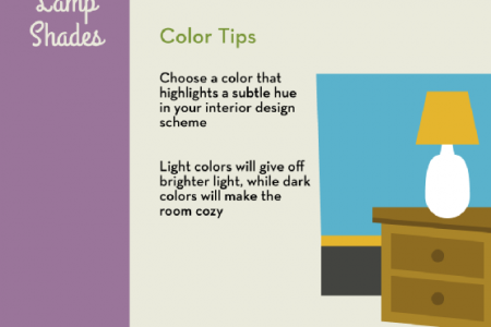 Using Fabric for Your Home DIY Projects Infographic