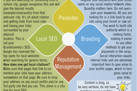 Using parasites for you SEO needs! Infographic