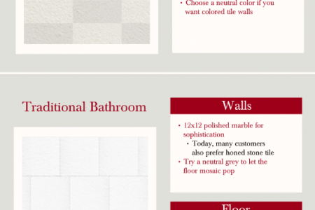 Using Tile to Create Your Ideal Bathroom Infographic