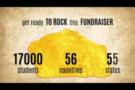 USM Foundation #USMgoldrush Infographic