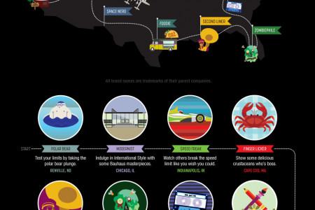 Vacation Like A ________ Infographic