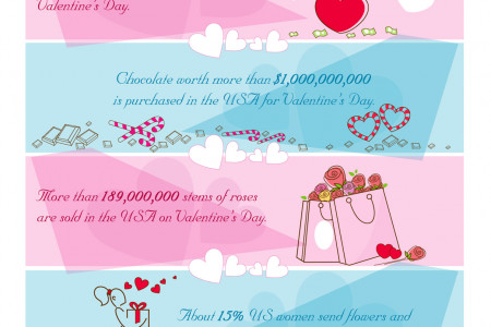 Valentine's Day - Amazing Facts Infographic