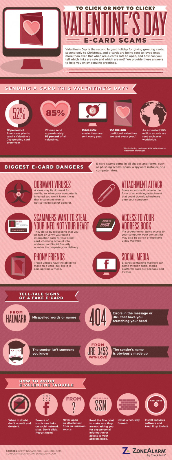 Valentines Day  E-Card Scam Infographic