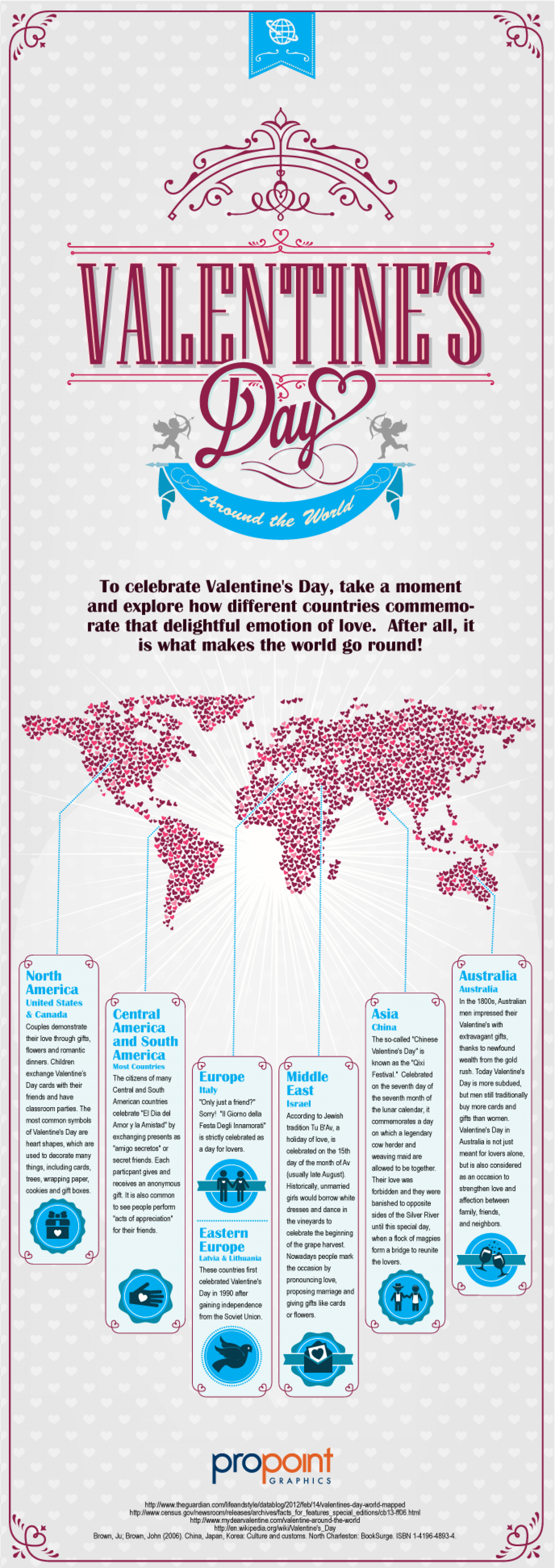Valentine's Day Around the World Infographic