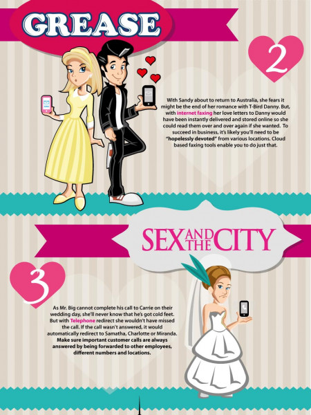Communication: The Tool to Successful Business and Love Relationships Infographic
