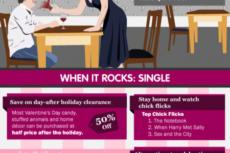 Valentine's day Rocks/Sucks Infographic