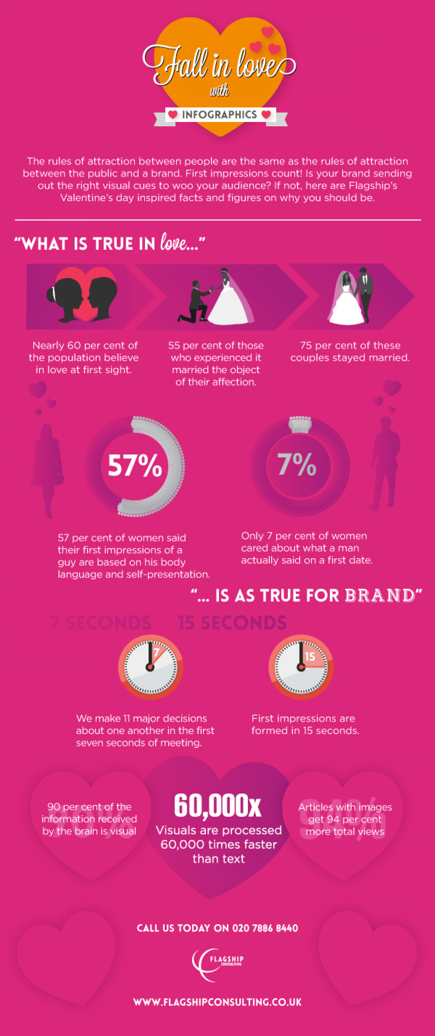 Fall in Love Infographic