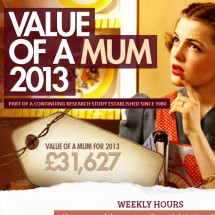 Value of a Mum Infographic