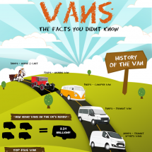 Vans - The Facts You Didn't Know Infographic