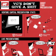 VC Presentation  Infographic