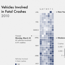 Vehicles Involved in Fatal Crashes Infographic
