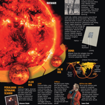 Venus Passing Infographic