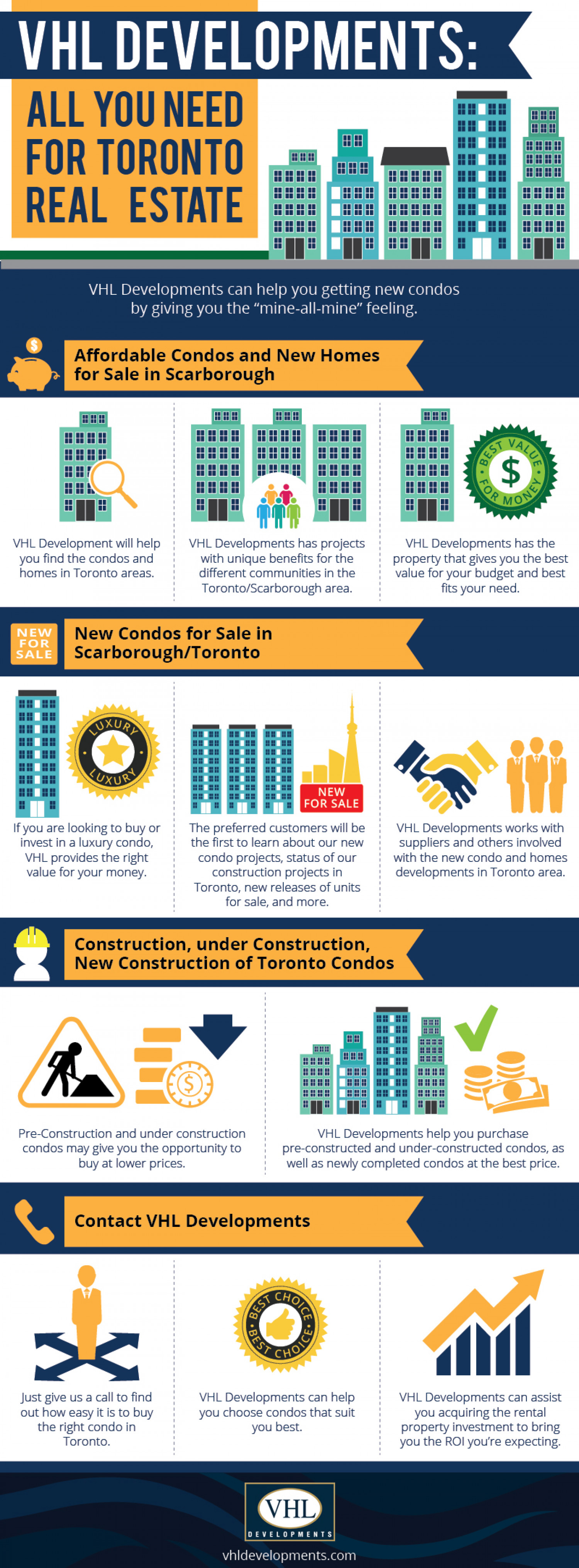 VHL Developments Inc. Infographic