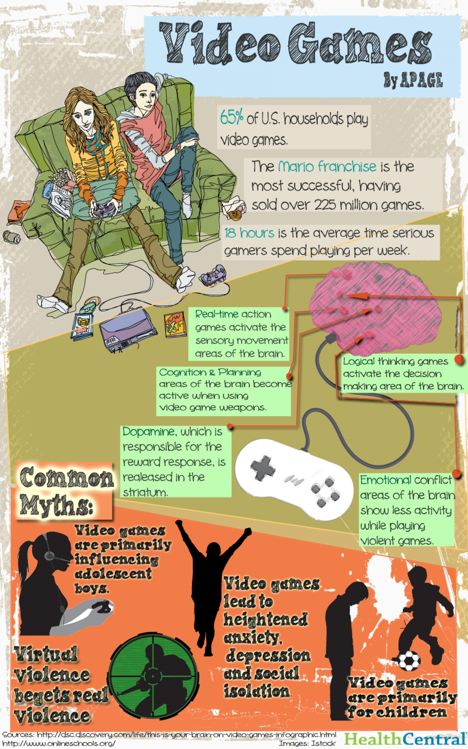 Video Game Myths Infographic