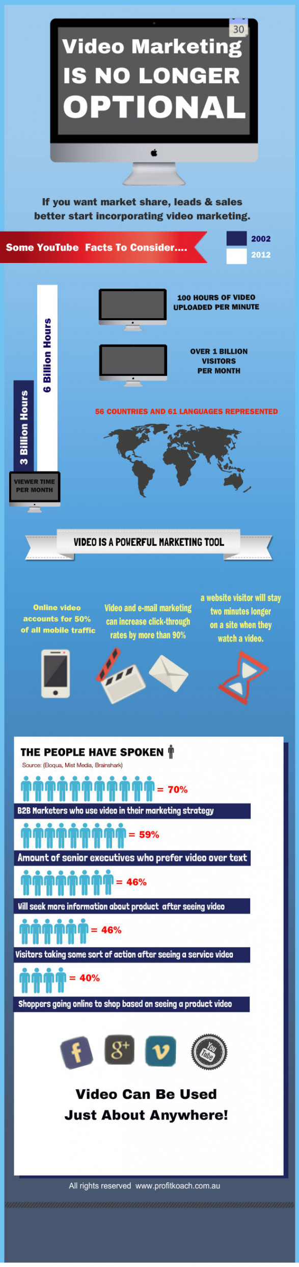Video Marketin - Stand Out Or Stand Down