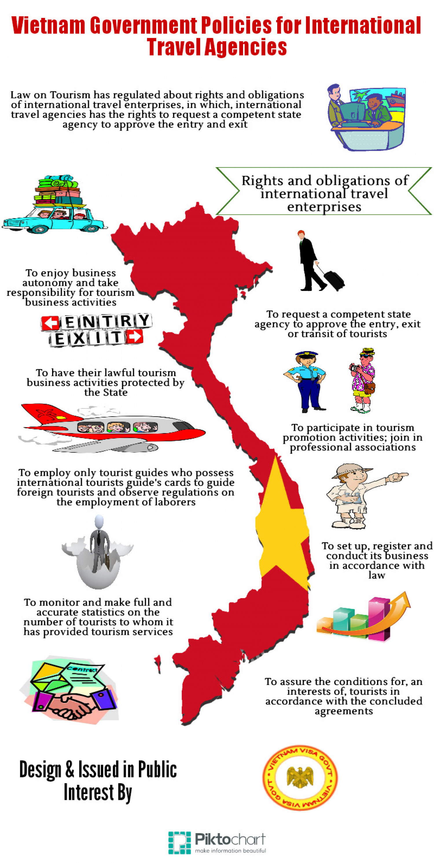 Vietnam government policies for visa on arrival  Infographic