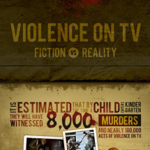 Violence on TV Infographic