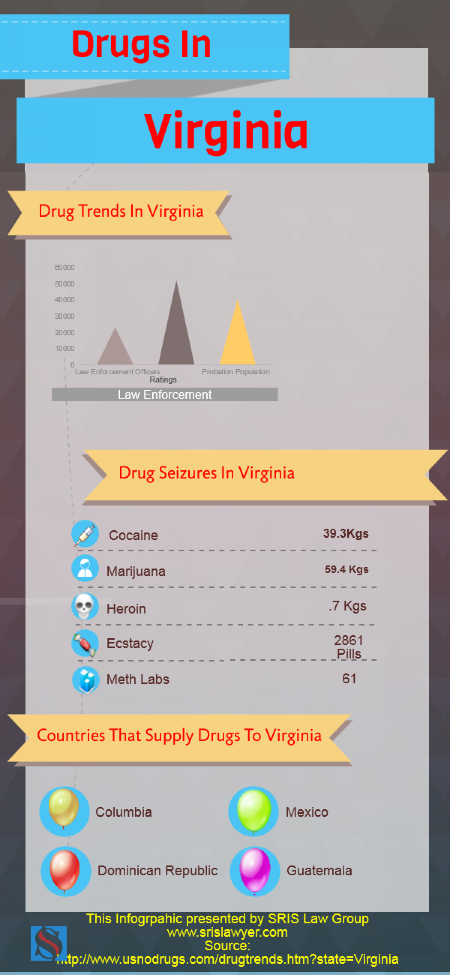 Virginia Drug Lawyer Illegal Drug Distribution Stats Infographic