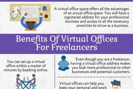 Virtual Assistant | Virtual Office Support - Hoxtonmix.com Infographic