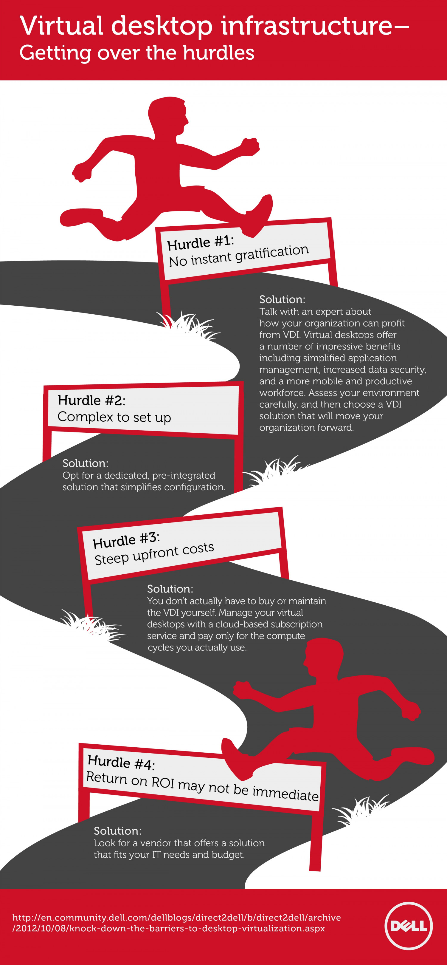 Virtual desktop infrastructure – Getting over the hurdles Infographic