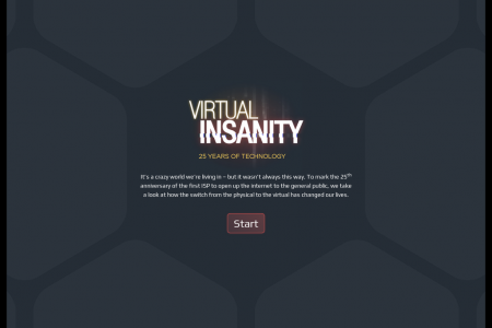 Virtual Insanity - 25 Years of Technology  Infographic