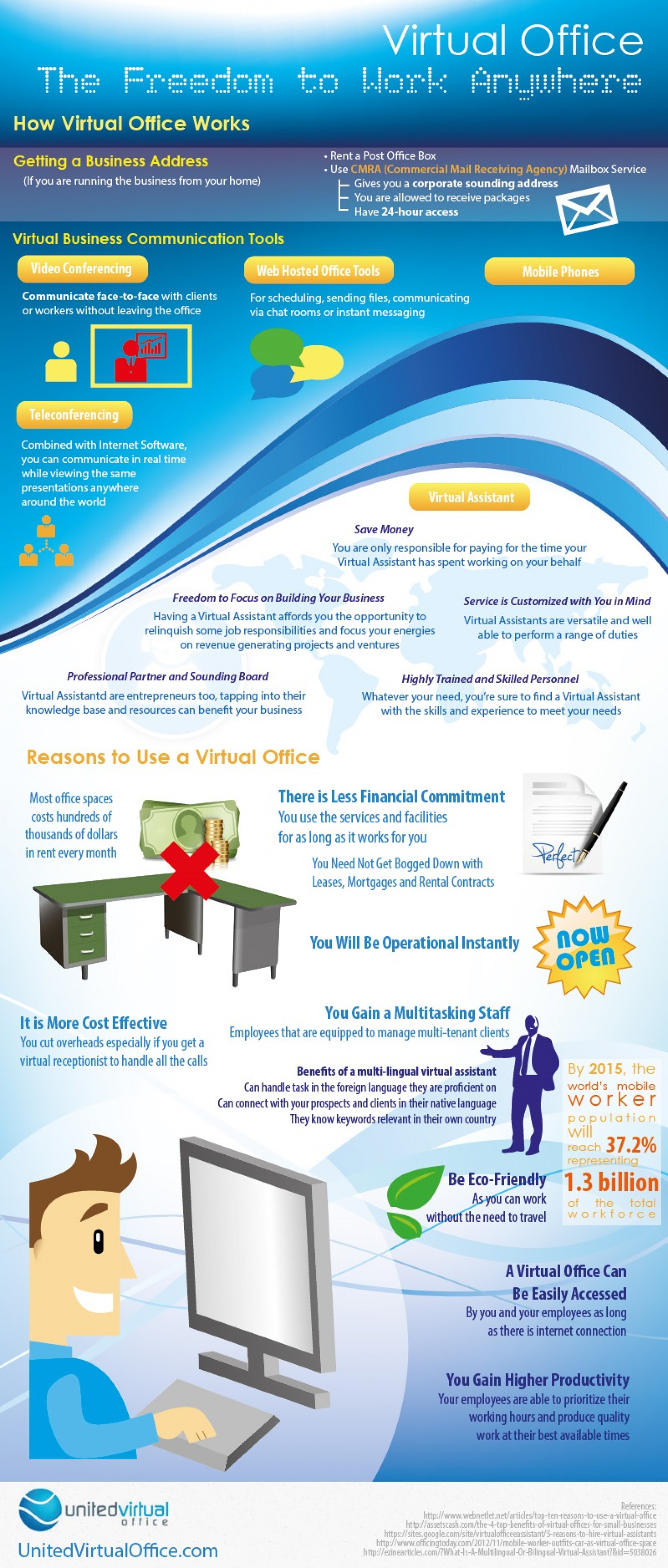 Virtual Office: The Freedom to Work Anywhere Infographic
