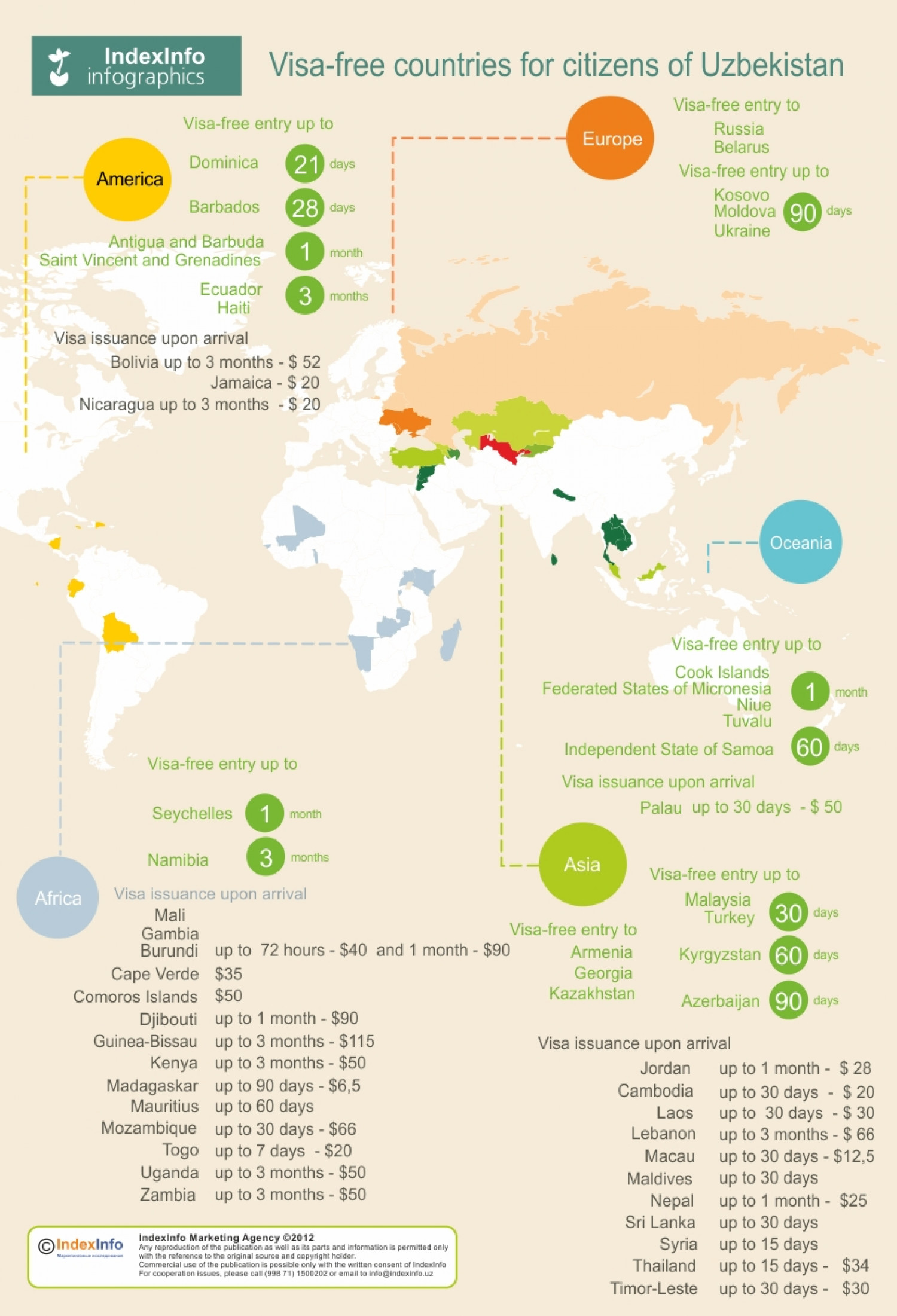 Visa-free countries for citizens of Uzbekistan Infographic