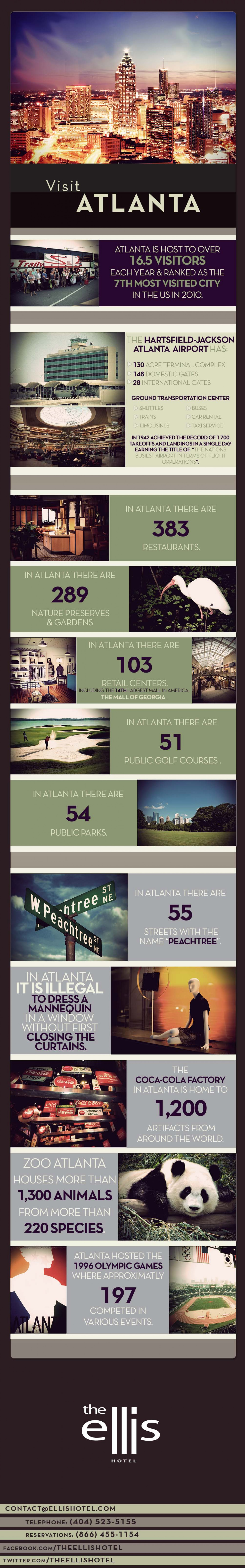 Visit Atlanta: An Infographic on The Big Peach Infographic