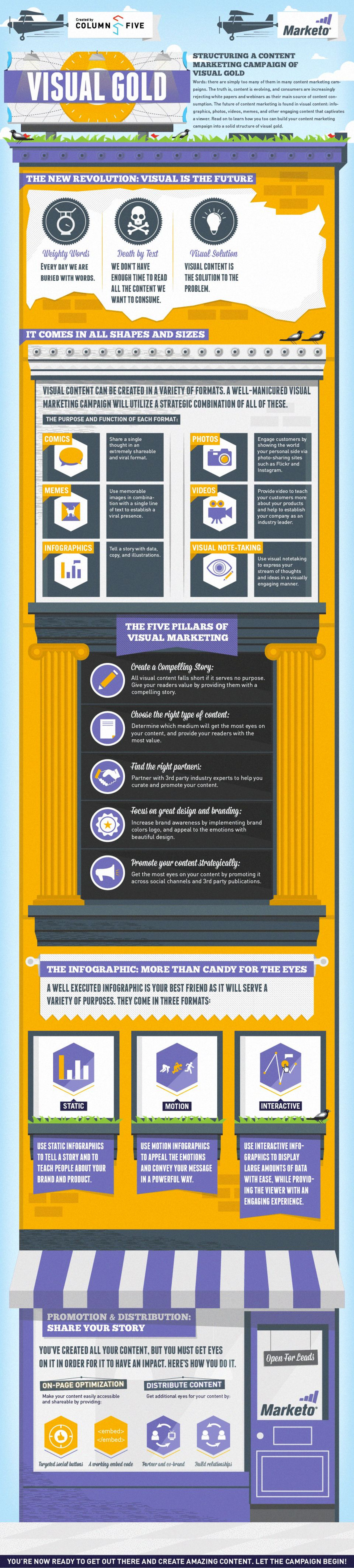 Visual Gold! The New Revolution of Content Marketing  Infographic
