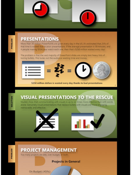 Visual Solutions at Work Infographic